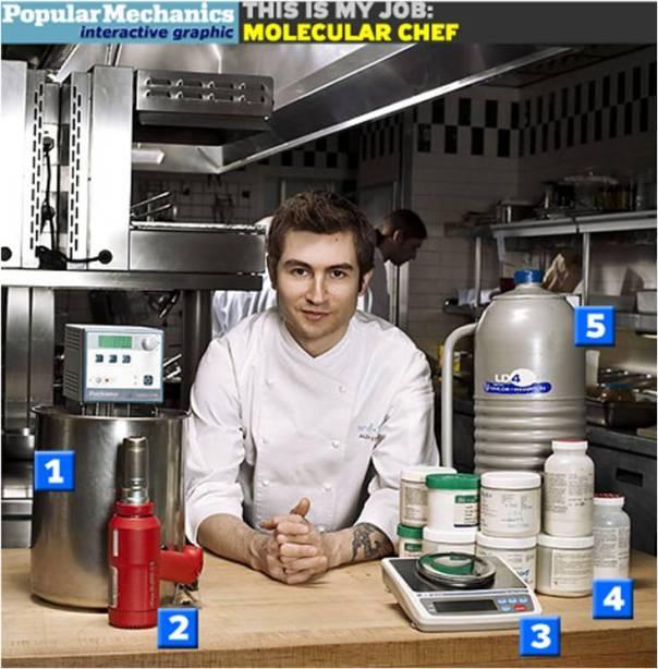 Alex Stupak, Molecular Chef